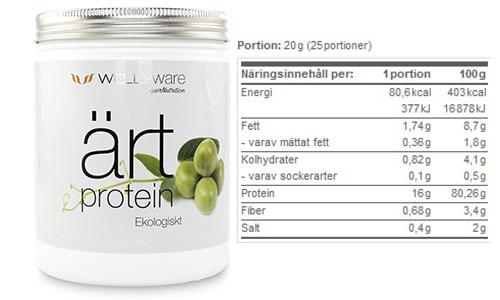 Kosttillskott_ärtprotein
