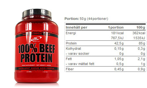 Billigt_protein