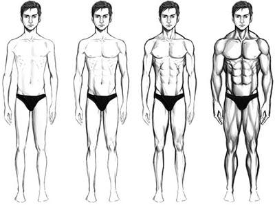 hjälp att gå upp i vikt