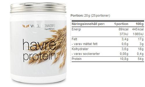 Ett_bra_val_av_protein